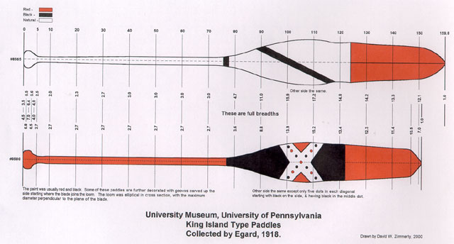 King Island paddle offsets from David Zimmerly's site, Arctic Kayaks